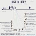 post-39773-Lost-in-Life-People-who-took-a-CV1O